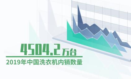 家电行业数据分析:2019年中国洗衣机内销4504.2万台