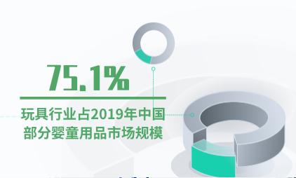 婴童用品行业数据分析:玩具行业占2019年中国部分婴童用品市场规模75.1%