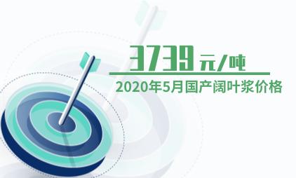 造纸行业数据分析:2020年5月国产阔叶浆价格为3739元/吨