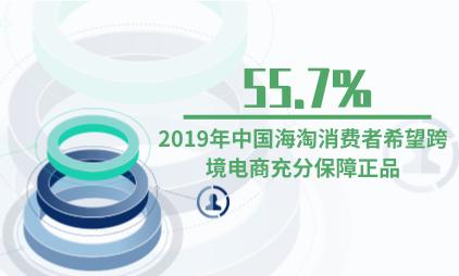 电商行业数据分析:2019年中国55.7%海淘消费者希望跨境电商充分保障正品