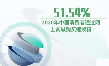 螺蛳粉行业数据分析:2020年51.54%中国消费者通过网上商城购买螺蛳粉