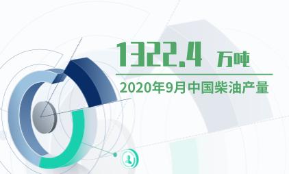 能源行业数据分析:2020年9月中国柴油产量为1322.4万吨