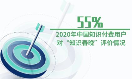 """知识付费行业数据分析:2020年中国55%知识付费用户评价""""知识春晚""""节目内容有价值"""