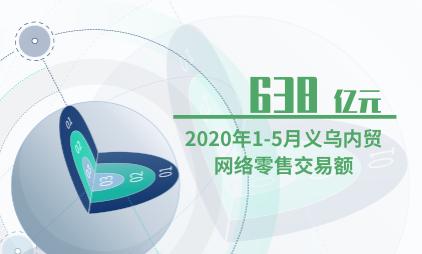 直播电商行业数据分析:2020年1-5月义乌内贸网络零售交易额为638亿元