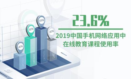 移动互联网行业数据分析:2019中国手机网络应用中在线教育课程使用率为23.6%
