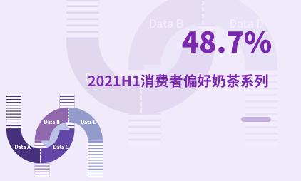 新式茶饮行业数据分析:2021H1中国48.7%消费者偏好奶茶系列