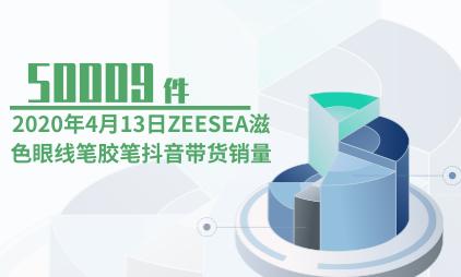 化妆品行业数据分析:2020年4月13日ZEESEA滋色眼线笔胶笔抖音带货销量为50009件