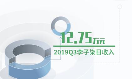 主播行业数据分析:2019Q3李子柒日收入达到12.75万元