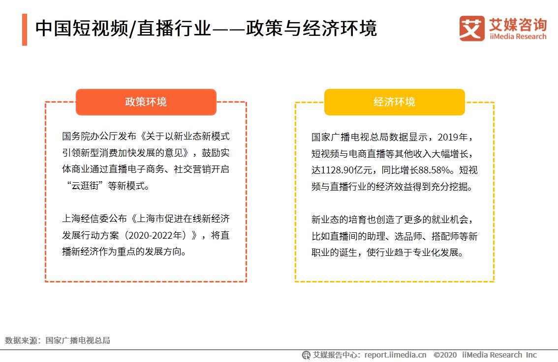 中国短视频/直播行业——政策与经济环境