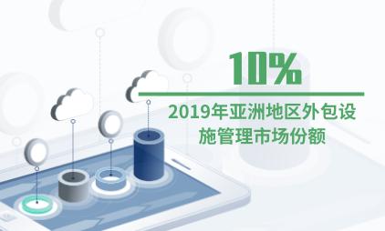 外包设施行业数据分析:2019年亚洲地区外包设施管理市场份额为10%