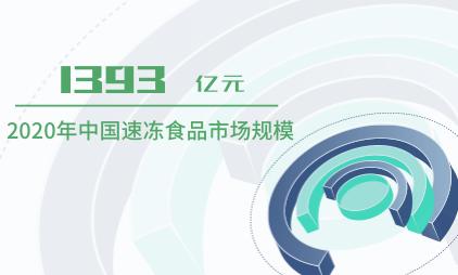速冻食品行业数据分析:2020年中国速冻食品市场规模已达1393亿元