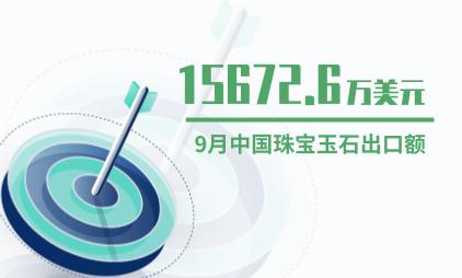 珠宝行业数据分析:2019年9月中国珠宝玉石出口金额为15672.6万美元
