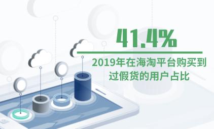 电商行业数据分析:2019年在海淘平台购买到过假货的用户占比达41.4%