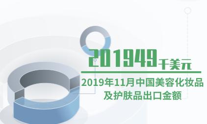 美妆行业数据分析:2019年11月中国美容化妆品及护肤品出口金额为201949千美元