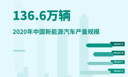 新能源汽车行业数据分析:2020年中国新能源汽车产量规模为136.6万辆
