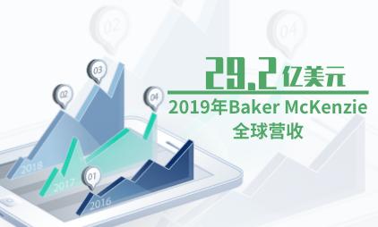 律师行业数据分析:2019年Baker McKenzie全球营收29.2亿美元