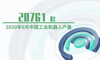 人工智能行业数据分析:2020年6月中国工业机器人产量为20761套