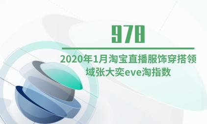 直播行业数据分析:2020年1月淘宝直播服饰穿搭领域张大奕eve淘指数为978