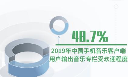 音乐行业数据分析:2019年中国手机音乐客户端用户输出音乐专栏受欢迎程度占48.7%