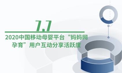 """母婴行业数据分析:2020中国移动母婴平台""""妈妈网孕育""""用户互动分享活跃度为7.7"""