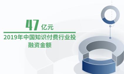 知识付费行业数据分析:2019年中国知识付费行业投融资金额为47亿元