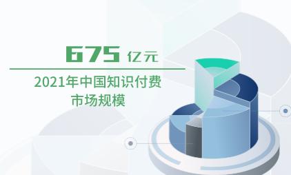 知识付费行业数据分析:2021年中国知识付费市场规模将达到675亿元