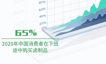 快销食品行业数据分析:2020年中国65%消费者在下班途中购买卤制品