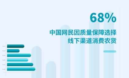 农货消费市场数据分析:中国68%网民因质量保障选择线下渠道消费农货