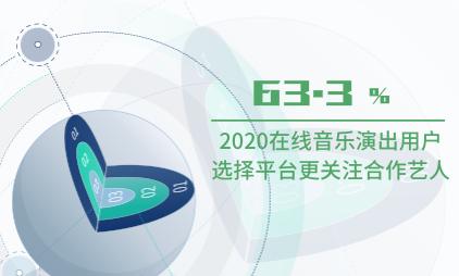 音乐行业数据分析:2020中国63.3%在线音乐演出用户选择平台更关注合作艺人