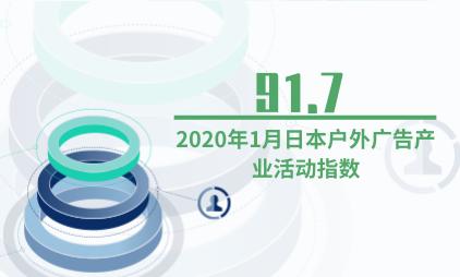 广告行业数据分析:2020年1月日本户外广告产业活动指数为91.7