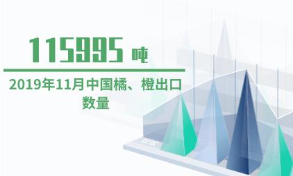 果蔬行业数据分析:2019年11月中国橘、橙出口数量为115995吨