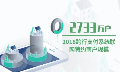 中国第三方B端支付行业数据分析:2019H1跨行支付系统联网特约商户规模2733万户