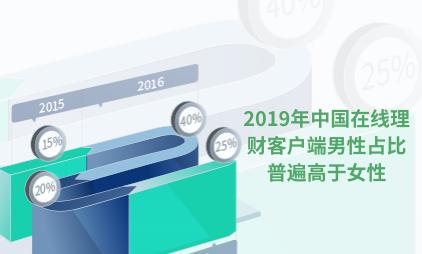 在线理财行业数据分析:2019年中国在线理财客户端男性占比普遍高于女性