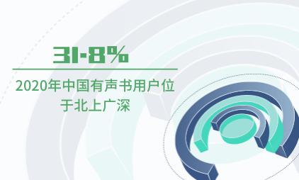 文娱行业数据分析:2020年31.8%中国有声书用户位于北上广深