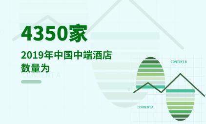 酒店行业数据分析:2019年中国中端酒店数量为4350家