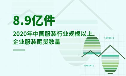 尾货经济行业数据分析:2020年中国服装行业规模以上企业服装尾货数量为8.9亿件