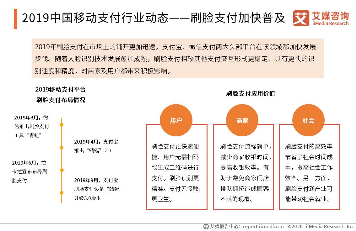 2019中国移动支付行业动态——刷脸支付加快普及