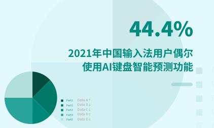 输入法行业数据分析:2021年中国44.4%输入法用户偶尔使用AI键盘智能预测功能