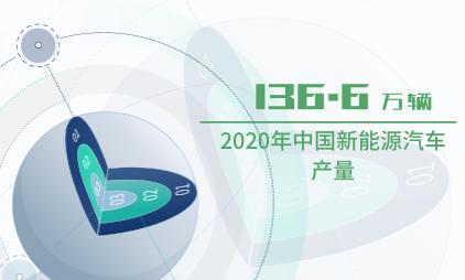 新能源汽车行业数据分析:2020年中国新能源汽车产量达136.6万辆