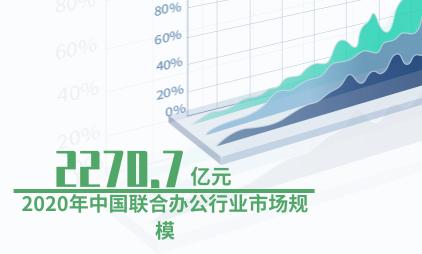 办公行业数据分析:2020年中国联合办公行业市场规模预计达2270.7亿元