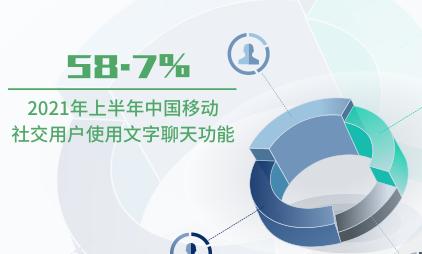 社交移动行业数据分析:2021年上半年中国58.7%移动社交用户使用文字聊天功能