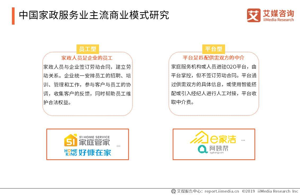 家政服务行业主流商业模式