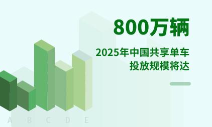 共享单车行业数据分析:2025年中国共享单车投放规模将达800万辆