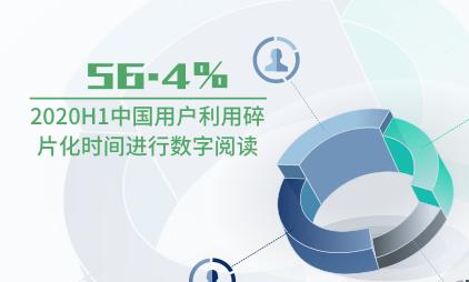 阅读行业数据分析:2020上半年56.4%中国用户利用碎片化时间进行数字阅读