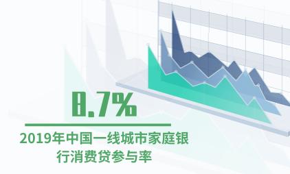 信贷行业数据分析:2019年中国一线城市家庭银行消费贷参与率为8.7%