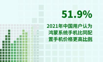 手机行业数据分析:2021年中国51.9%用户认为鸿蒙系统手机比同配置手机价格更高