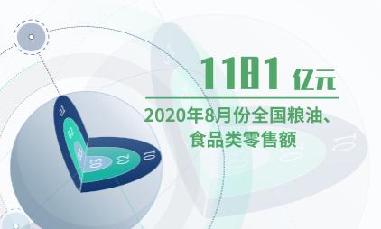 零售行业数据分析:2020年8月份全国粮油、食品类零售额达1181亿元