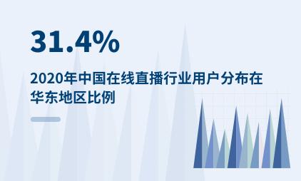 在线直播行业数据分析:2020年中国31.4%在线直播行业用户分布在华东地区