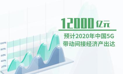 5G行业数据分析:预计2020年中国5G带动间接经济产出达12000亿元