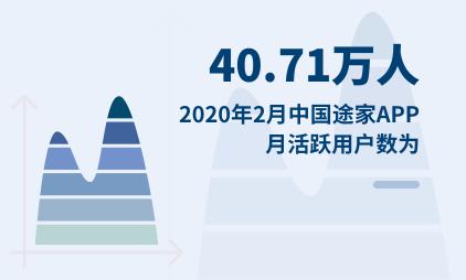 酒店行业数据分析:2020年2月中国途家APP月活跃用户数为40.71万人